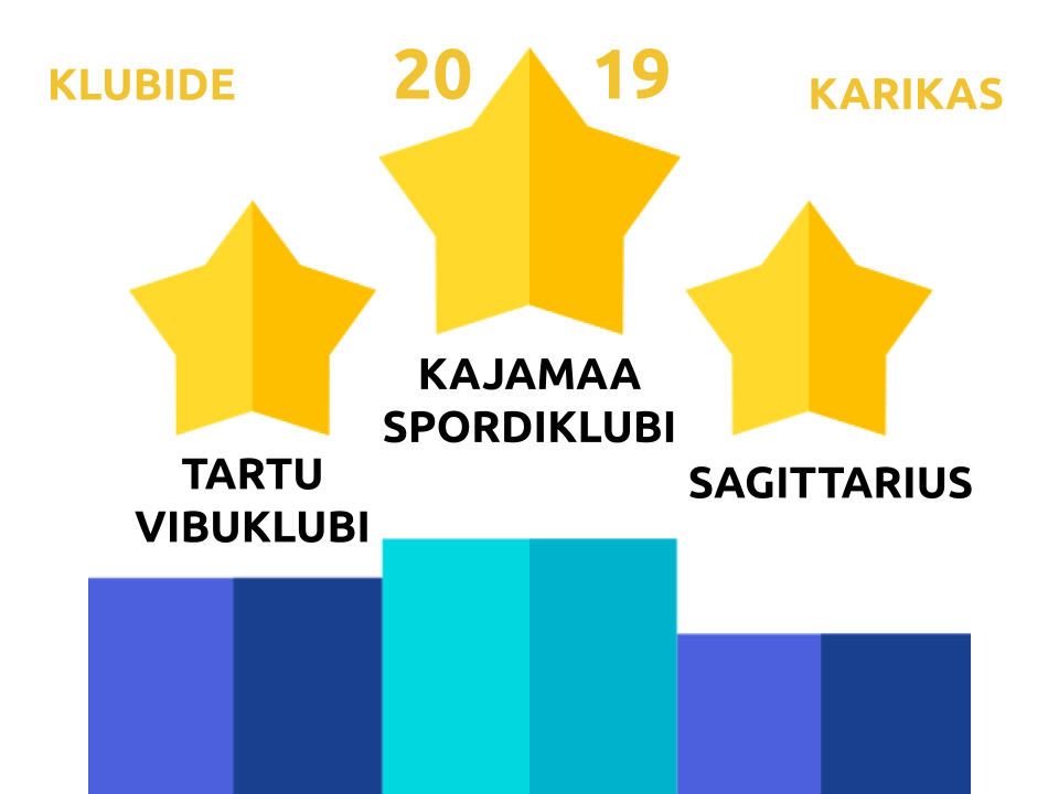 klubide karikas 2019